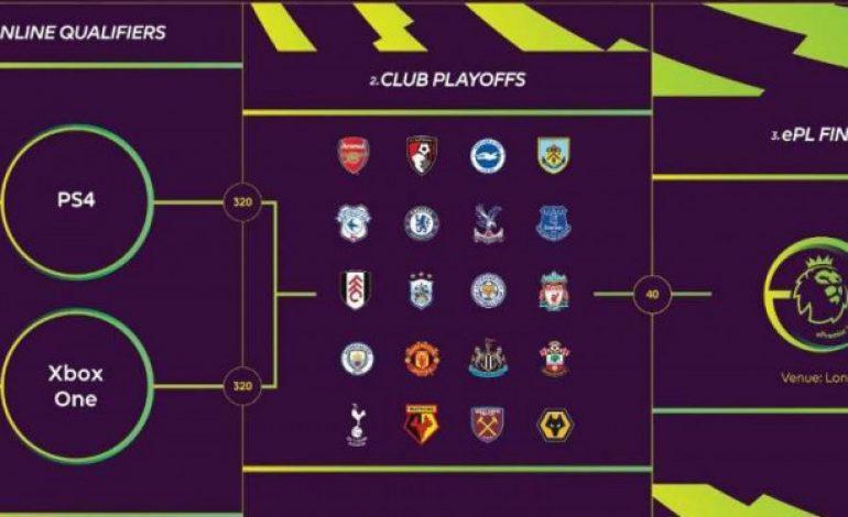 Tak Cuma di Lapangan, Persaingan Premier League Hadir di Game Virtual