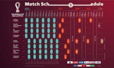 Jadwal Piala Dunia 2022 Qatar Resmi Diumumkan