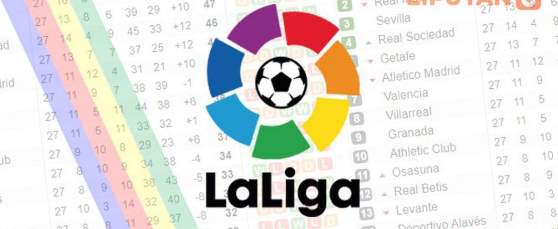 Jadwal La Liga Spanyol: Real Madrid Jumpa Mallorca, Barcelona Main Tandang