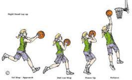 Teknik Bola Basket Yang Harus Dipelajari